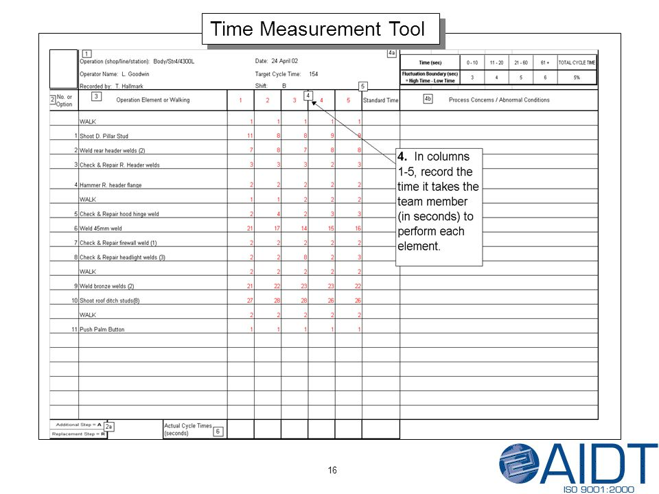 16 Time Measurement Tool