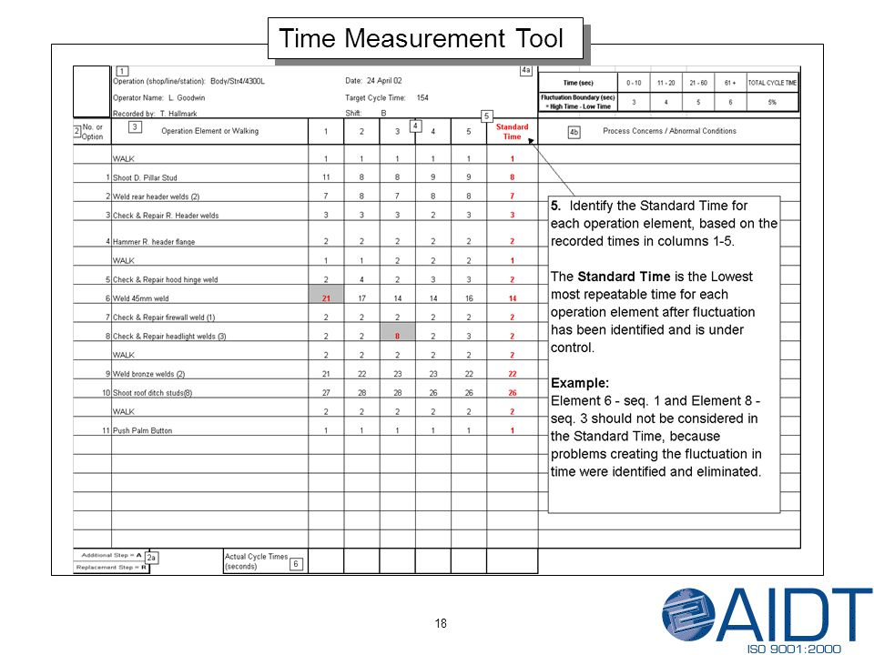 18 Time Measurement Tool