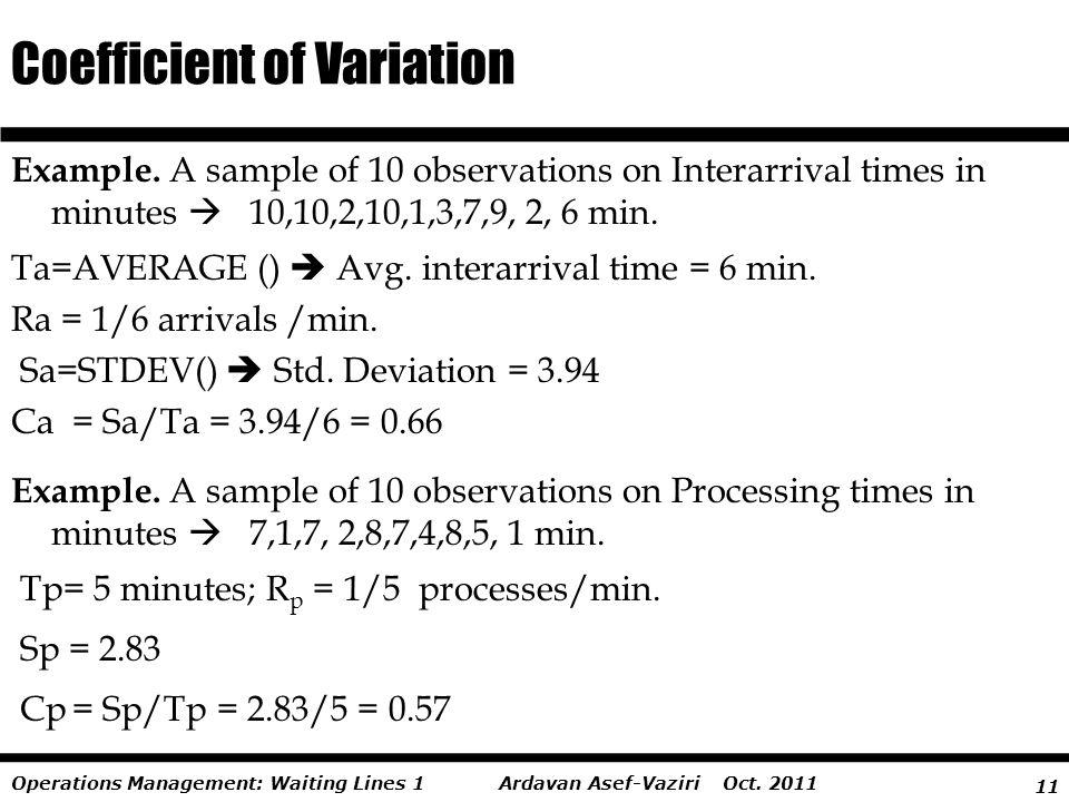 11 Ardavan Asef-Vaziri Oct. 2011Operations Management: Waiting Lines 1 Ta=AVERAGE ()  Avg. interarrival time = 6 min. Ra = 1/6 arrivals /min. Sa=STDE