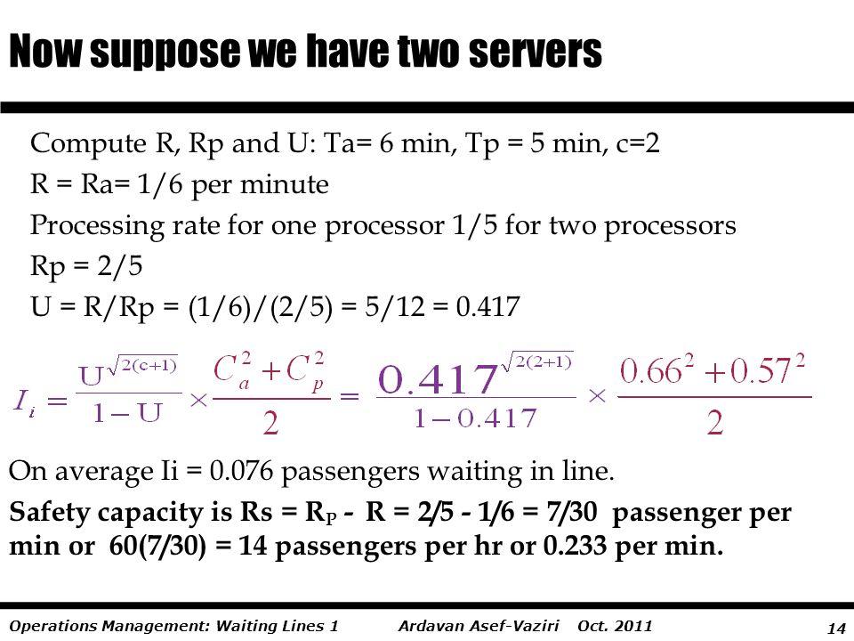 14 Ardavan Asef-Vaziri Oct. 2011Operations Management: Waiting Lines 1 Compute R, Rp and U: Ta= 6 min, Tp = 5 min, c=2 R = Ra= 1/6 per minute Processi
