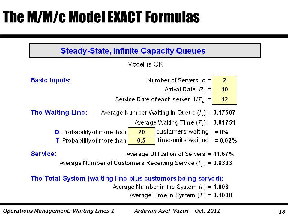 18 Ardavan Asef-Vaziri Oct. 2011Operations Management: Waiting Lines 1 The M/M/c Model EXACT Formulas