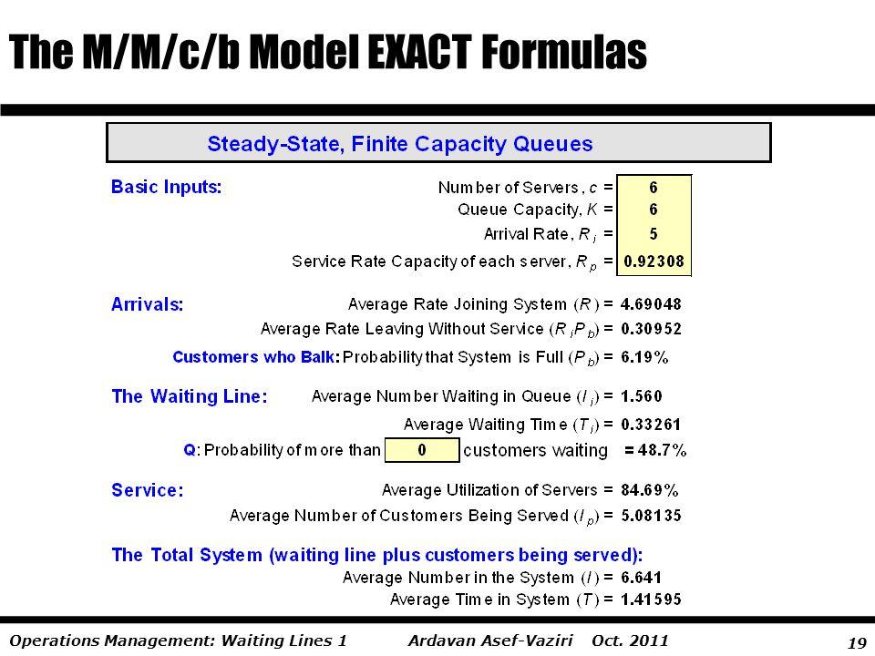 19 Ardavan Asef-Vaziri Oct. 2011Operations Management: Waiting Lines 1 The M/M/c/b Model EXACT Formulas