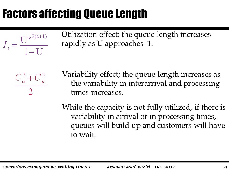 9 Ardavan Asef-Vaziri Oct. 2011Operations Management: Waiting Lines 1 Utilization effect; the queue length increases rapidly as U approaches 1. Factor