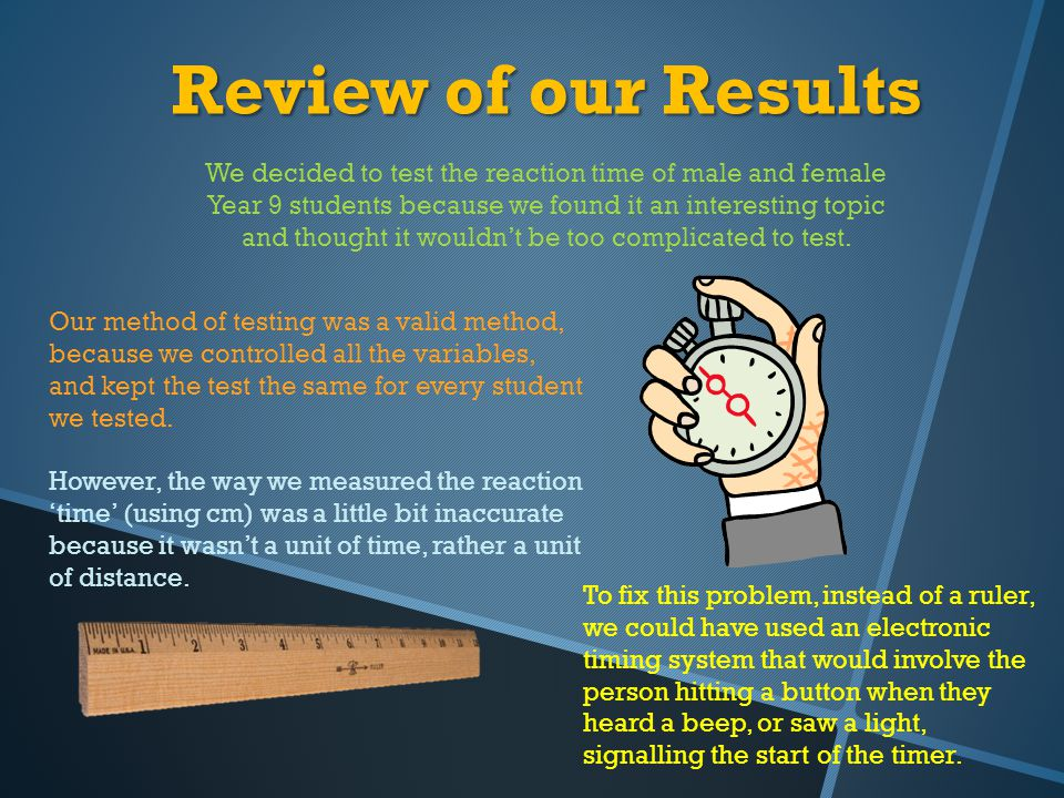Review of our Results Our method of testing was a valid method, because we controlled all the variables, and kept the test the same for every student