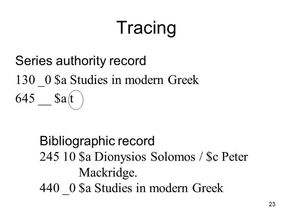 Tracing Series authority record 130 _0 $a Studies in modern Greek 645 __ $a t Bibliographic record 245 10 $a Dionysios Solomos / $c Peter Mackridge.