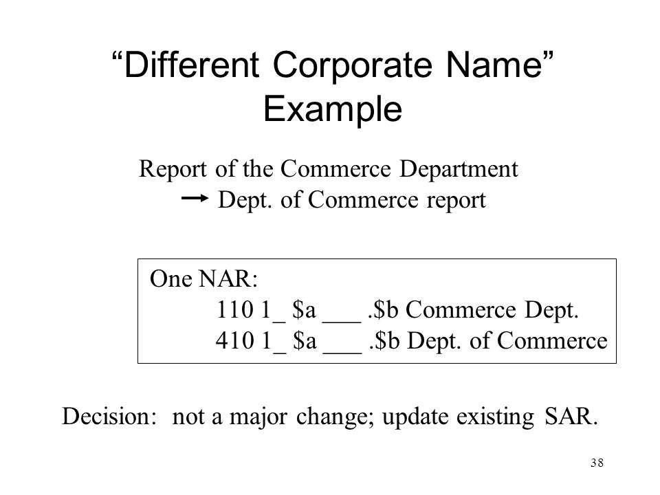 38 Different Corporate Name Example Report of the Commerce Department Dept.