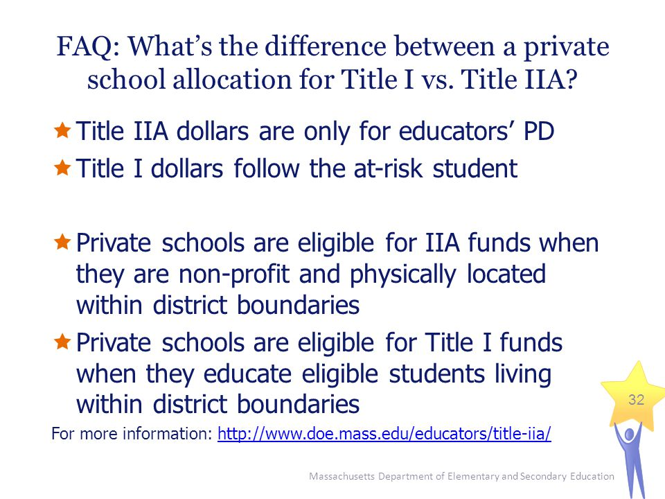 Massachusetts Department of Elementary and Secondary Education 32 FAQ: What's the difference between a private school allocation for Title I vs.