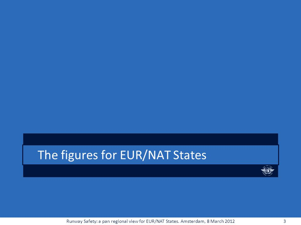 The figures for EUR/NAT States Runway Safety: a pan regional view for EUR/NAT States.