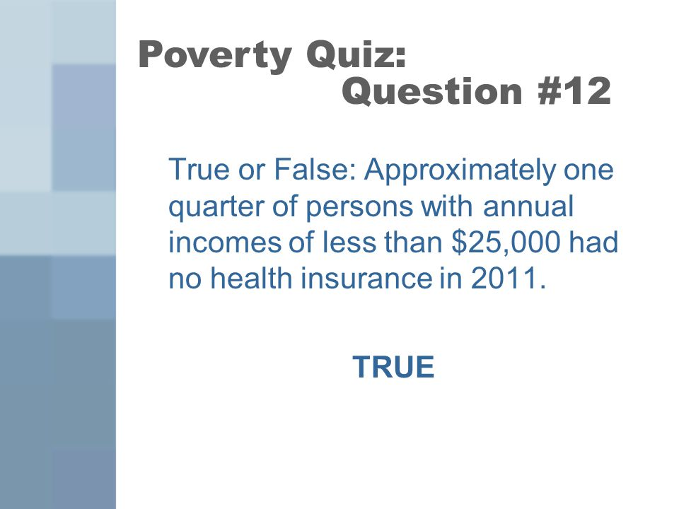True or False: Approximately one quarter of persons with annual incomes of less than $25,000 had no health insurance in 2011.