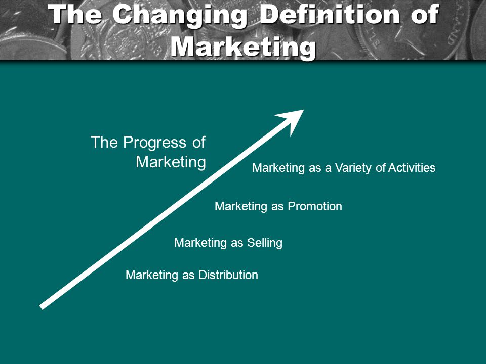 The Changing Definition of Marketing Marketing as a Variety of Activities Marketing as Promotion Marketing as Selling Marketing as Distribution The Pr