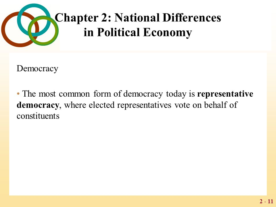 2 - 11 Chapter 2: National Differences in Political Economy Democracy The most common form of democracy today is representative democracy, where elected representatives vote on behalf of constituents