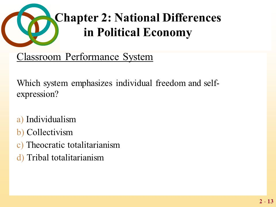 2 - 13 Chapter 2: National Differences in Political Economy Classroom Performance System Which system emphasizes individual freedom and self- expression.