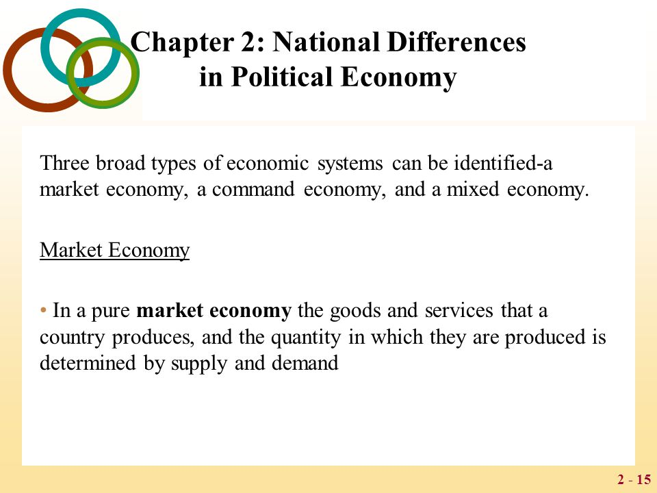 2 - 15 Chapter 2: National Differences in Political Economy Three broad types of economic systems can be identified-a market economy, a command economy, and a mixed economy.