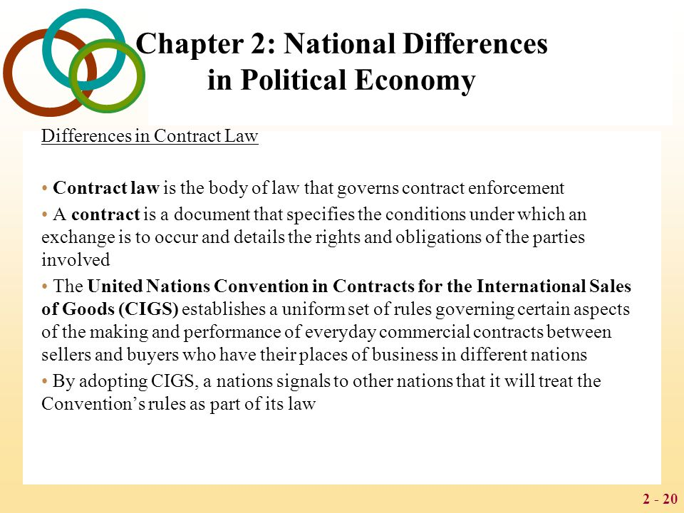 2 - 20 Chapter 2: National Differences in Political Economy Differences in Contract Law Contract law is the body of law that governs contract enforcement A contract is a document that specifies the conditions under which an exchange is to occur and details the rights and obligations of the parties involved The United Nations Convention in Contracts for the International Sales of Goods (CIGS) establishes a uniform set of rules governing certain aspects of the making and performance of everyday commercial contracts between sellers and buyers who have their places of business in different nations By adopting CIGS, a nations signals to other nations that it will treat the Convention's rules as part of its law