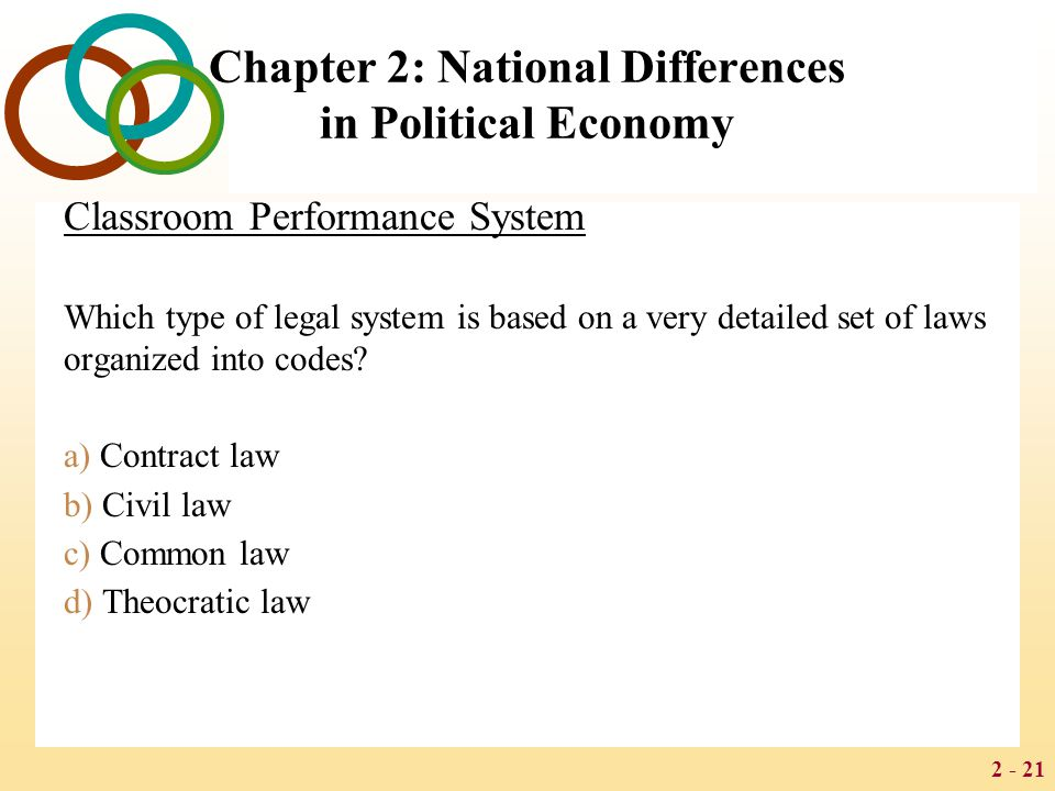 2 - 21 Chapter 2: National Differences in Political Economy Classroom Performance System Which type of legal system is based on a very detailed set of laws organized into codes.