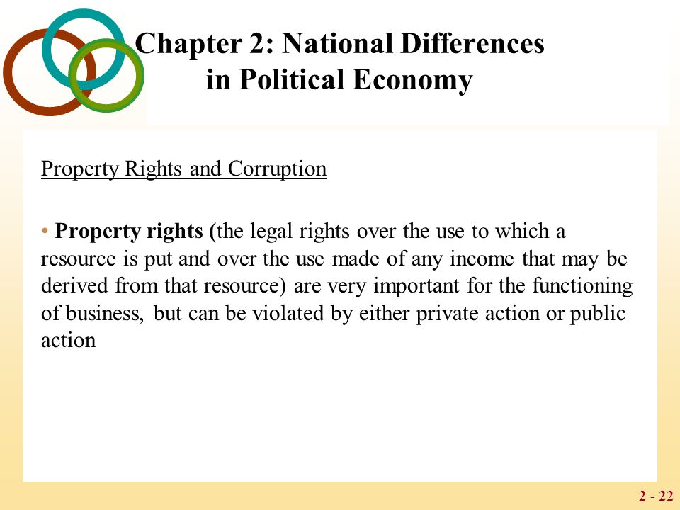 2 - 22 Chapter 2: National Differences in Political Economy Property Rights and Corruption Property rights (the legal rights over the use to which a resource is put and over the use made of any income that may be derived from that resource) are very important for the functioning of business, but can be violated by either private action or public action