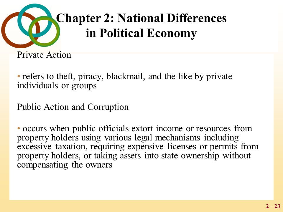 2 - 23 Chapter 2: National Differences in Political Economy Private Action refers to theft, piracy, blackmail, and the like by private individuals or groups Public Action and Corruption occurs when public officials extort income or resources from property holders using various legal mechanisms including excessive taxation, requiring expensive licenses or permits from property holders, or taking assets into state ownership without compensating the owners