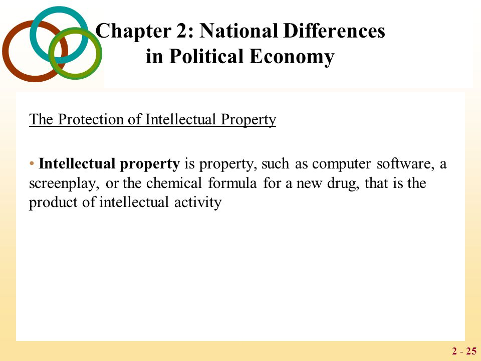 2 - 25 Chapter 2: National Differences in Political Economy The Protection of Intellectual Property Intellectual property is property, such as compute