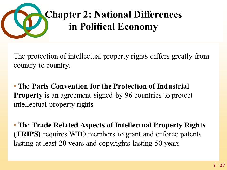 2 - 27 Chapter 2: National Differences in Political Economy The protection of intellectual property rights differs greatly from country to country.