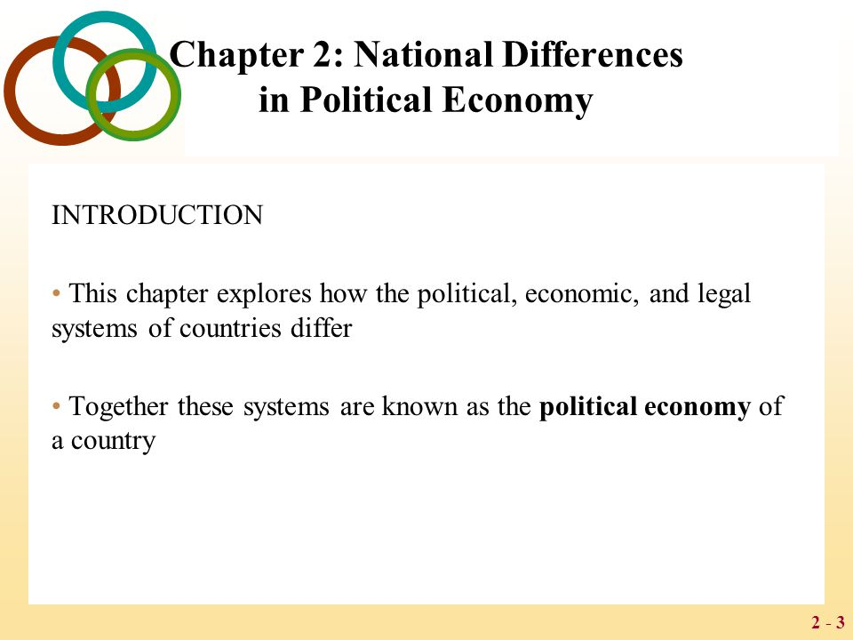 2 - 3 Chapter 2: National Differences in Political Economy INTRODUCTION This chapter explores how the political, economic, and legal systems of countr