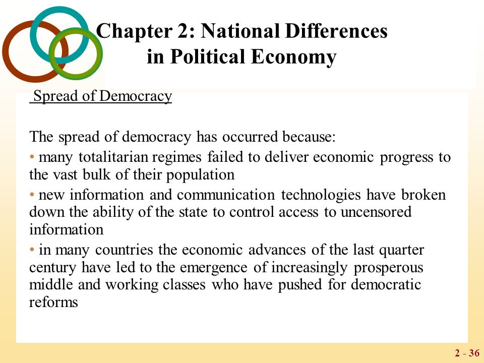 2 - 36 Chapter 2: National Differences in Political Economy Spread of Democracy The spread of democracy has occurred because: many totalitarian regimes failed to deliver economic progress to the vast bulk of their population new information and communication technologies have broken down the ability of the state to control access to uncensored information in many countries the economic advances of the last quarter century have led to the emergence of increasingly prosperous middle and working classes who have pushed for democratic reforms