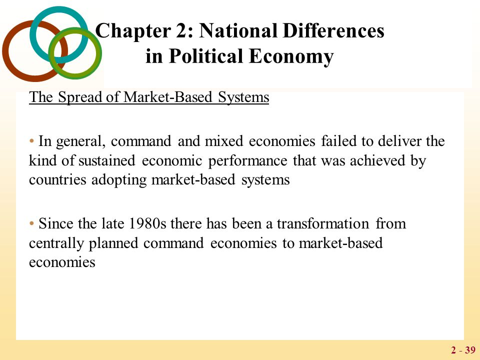 2 - 39 Chapter 2: National Differences in Political Economy The Spread of Market-Based Systems In general, command and mixed economies failed to deliver the kind of sustained economic performance that was achieved by countries adopting market-based systems Since the late 1980s there has been a transformation from centrally planned command economies to market-based economies