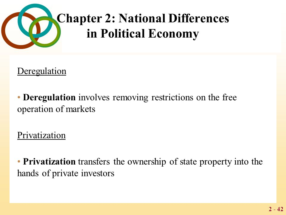 2 - 42 Chapter 2: National Differences in Political Economy Deregulation Deregulation involves removing restrictions on the free operation of markets Privatization Privatization transfers the ownership of state property into the hands of private investors
