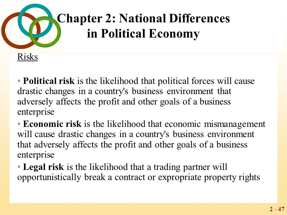 2 - 47 Chapter 2: National Differences in Political Economy Risks Political risk is the likelihood that political forces will cause drastic changes in a country s business environment that adversely affects the profit and other goals of a business enterprise Economic risk is the likelihood that economic mismanagement will cause drastic changes in a country s business environment that adversely affects the profit and other goals of a business enterprise Legal risk is the likelihood that a trading partner will opportunistically break a contract or expropriate property rights