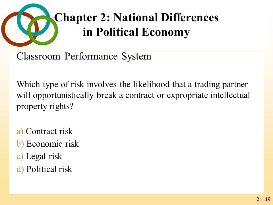 2 - 49 Chapter 2: National Differences in Political Economy Classroom Performance System Which type of risk involves the likelihood that a trading partner will opportunistically break a contract or expropriate intellectual property rights.