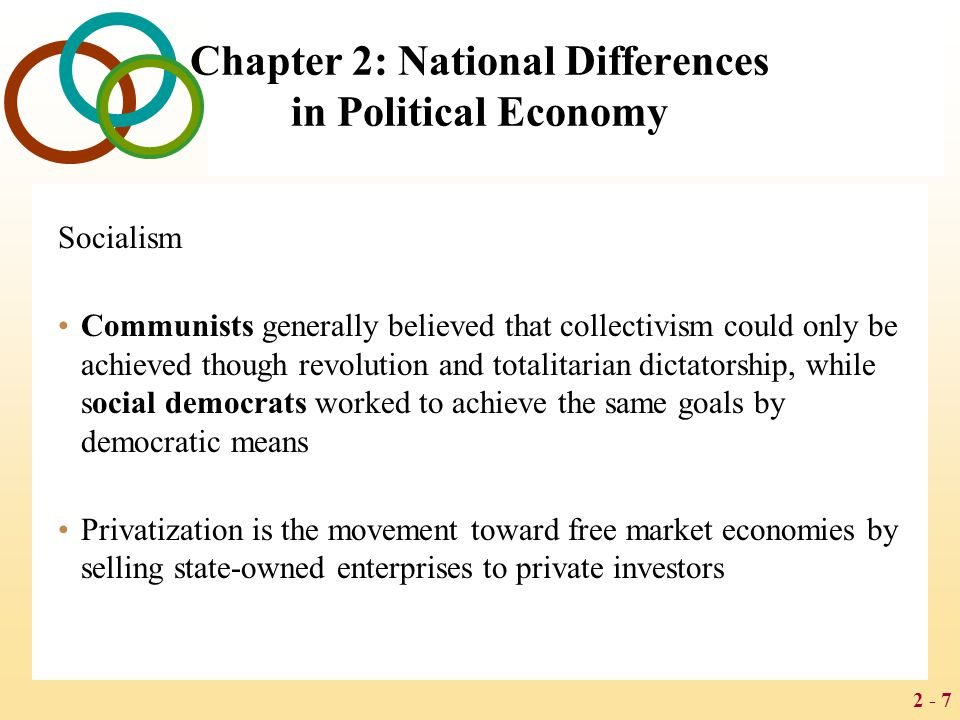 2 - 7 Chapter 2: National Differences in Political Economy Socialism Communists generally believed that collectivism could only be achieved though rev