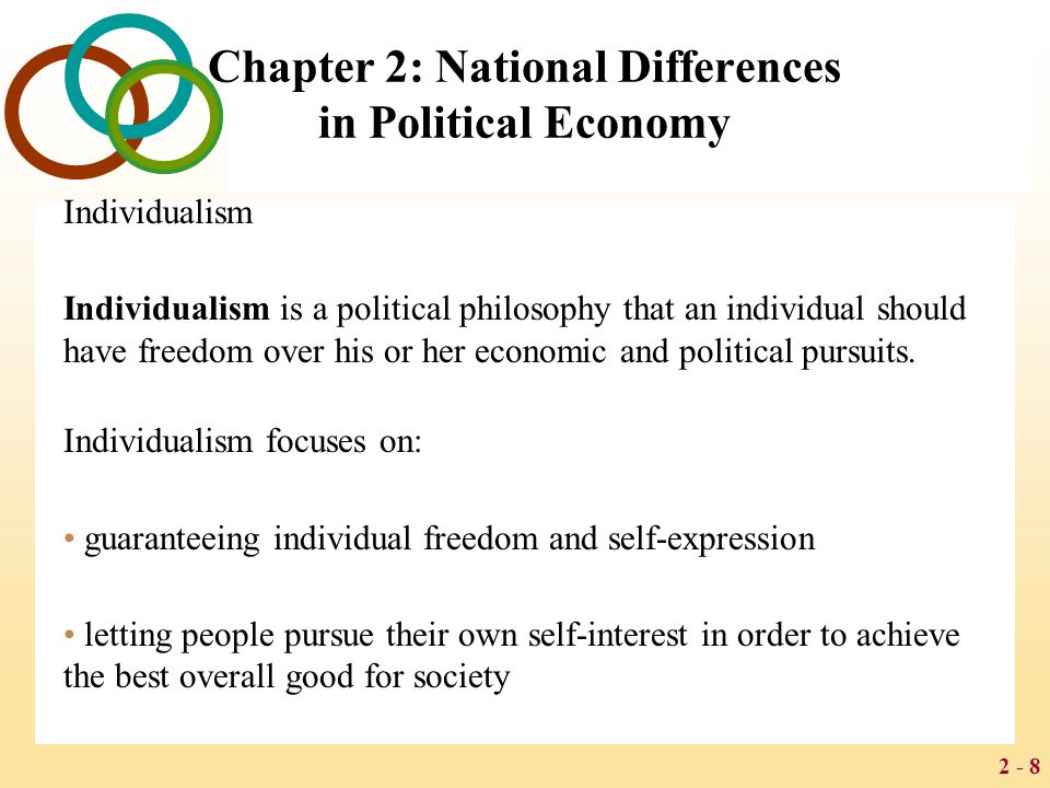 2 - 8 Chapter 2: National Differences in Political Economy Individualism Individualism is a political philosophy that an individual should have freedom over his or her economic and political pursuits.