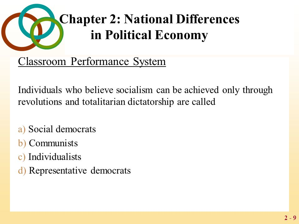 2 - 9 Chapter 2: National Differences in Political Economy Classroom Performance System Individuals who believe socialism can be achieved only through
