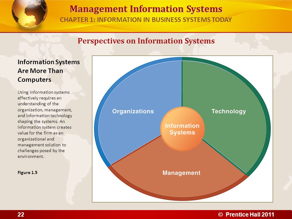 Management Information Systems CHAPTER 1: INFORMATION IN BUSINESS SYSTEMS TODAY Organizational dimension of information systems – Hierarchy of authority, responsibility Senior management Middle management Operational management Knowledge workers Data workers Production or service workers Perspectives on Information Systems © Prentice Hall 201123
