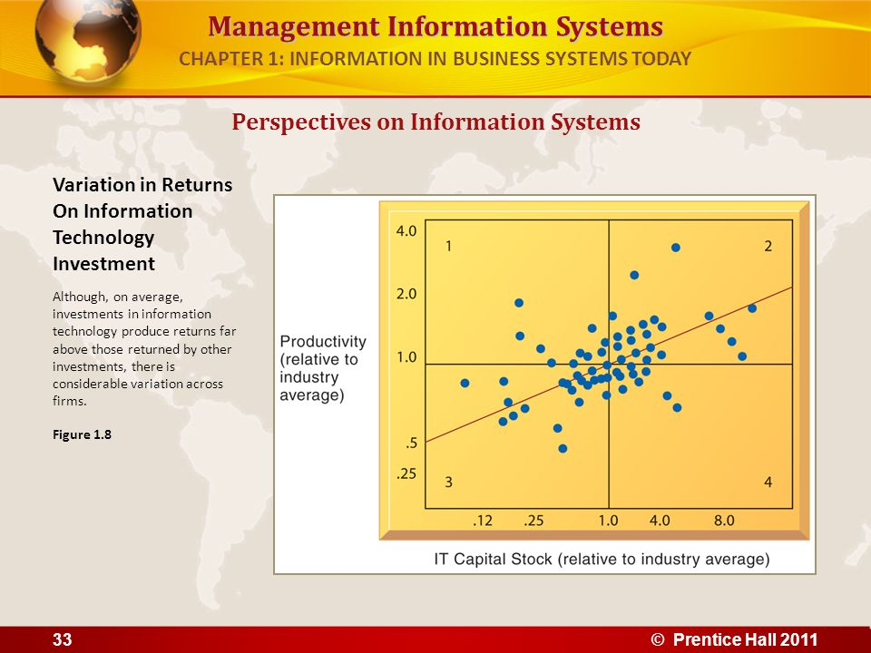 Management Information Systems CHAPTER 1: INFORMATION IN BUSINESS SYSTEMS TODAY Investing in information technology does not guarantee good returns Considerable variation in the returns firms receive from systems investments Factors: – Adopting the right business model – Investing in complementary assets (organizational and management capital) Perspectives on Information Systems © Prentice Hall 201134