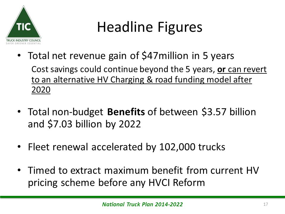 Headline Figures Total net revenue gain of $47million in 5 years Cost savings could continue beyond the 5 years, or can revert to an alternative HV Charging & road funding model after 2020 Total non-budget Benefits of between $3.57 billion and $7.03 billion by 2022 Fleet renewal accelerated by 102,000 trucks Timed to extract maximum benefit from current HV pricing scheme before any HVCI Reform 17 National Truck Plan 2014-2022