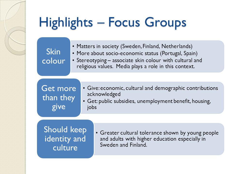 Highlights – Focus Groups Matters in society (Sweden, Finland, Netherlands) More about socio-economic status (Portugal, Spain) Stereotyping – associat