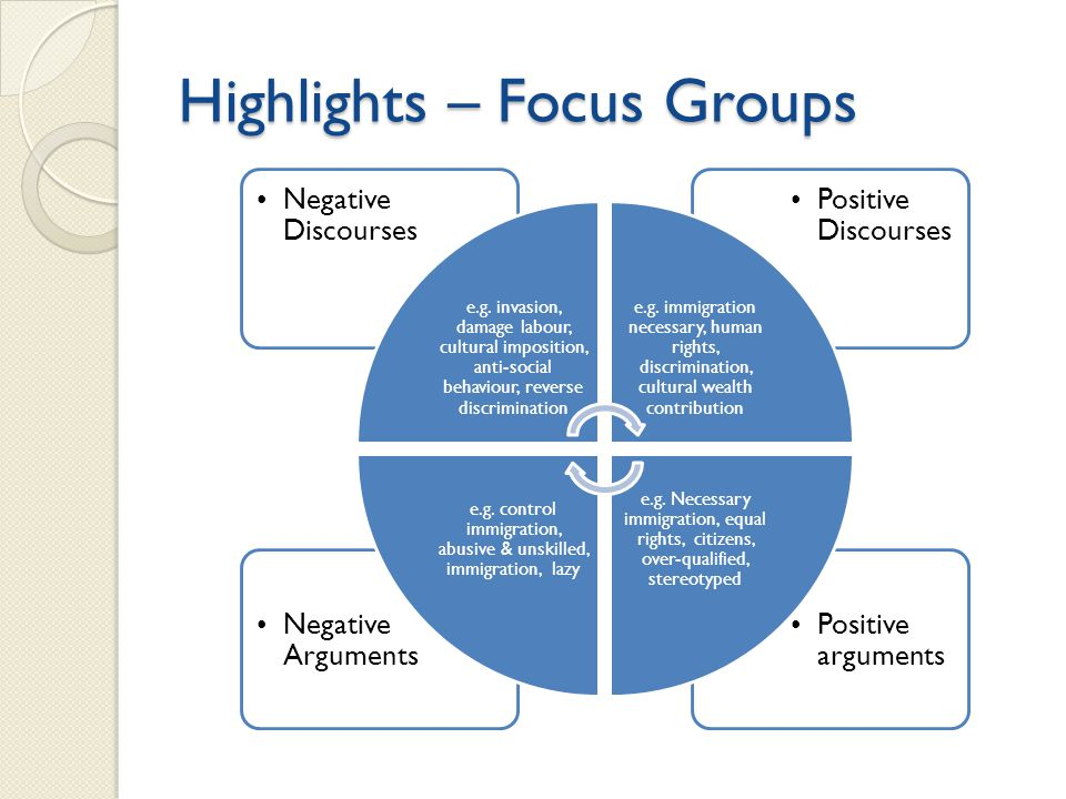 Highlights – Focus Groups Positive arguments Negative Arguments Positive Discourses Negative Discourses e.g.