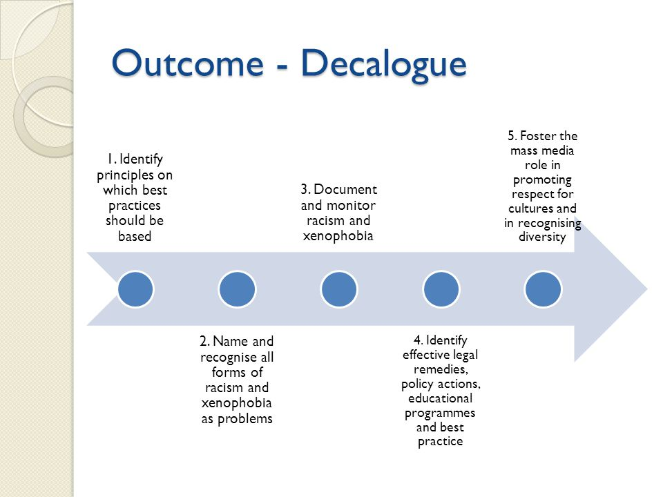 Outcome - Decalogue 1. Identify principles on which best practices should be based 2. Name and recognise all forms of racism and xenophobia as problem