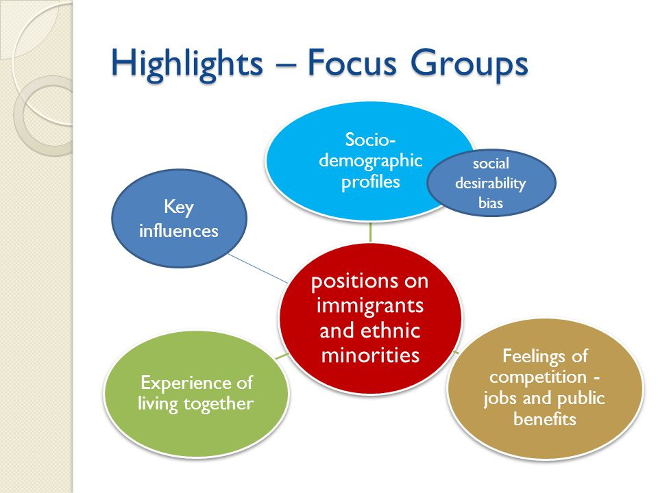 Highlights – Focus Groups positions on immigrants and ethnic minorities Socio- demographic profiles Feelings of competition - jobs and public benefits Experience of living together social desirability bias Key influences
