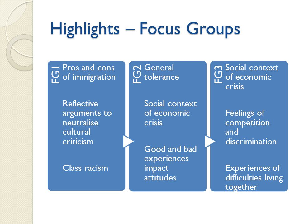 Highlights – Focus Groups FG1 Pros and cons of immigration Reflective arguments to neutralise cultural criticism Class racism FG2 General tolerance Social context of economic crisis Good and bad experiences impact attitudes FG3 Social context of economic crisis Feelings of competition and discrimination Experiences of difficulties living together