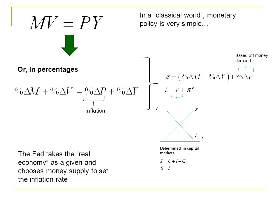 In a classical world , monetary policy is very simple… Or, in percentages Inflation Based off money demand.