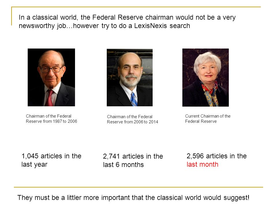 In a classical world, the Federal Reserve chairman would not be a very newsworthy job…however try to do a LexisNexis search Chairman of the Federal Reserve from 1987 to 2006 1,045 articles in the last year Chairman of the Federal Reserve from 2006 to 2014 2,596 articles in the last month Current Chairman of the Federal Reserve 2,741 articles in the last 6 months They must be a littler more important that the classical world would suggest!