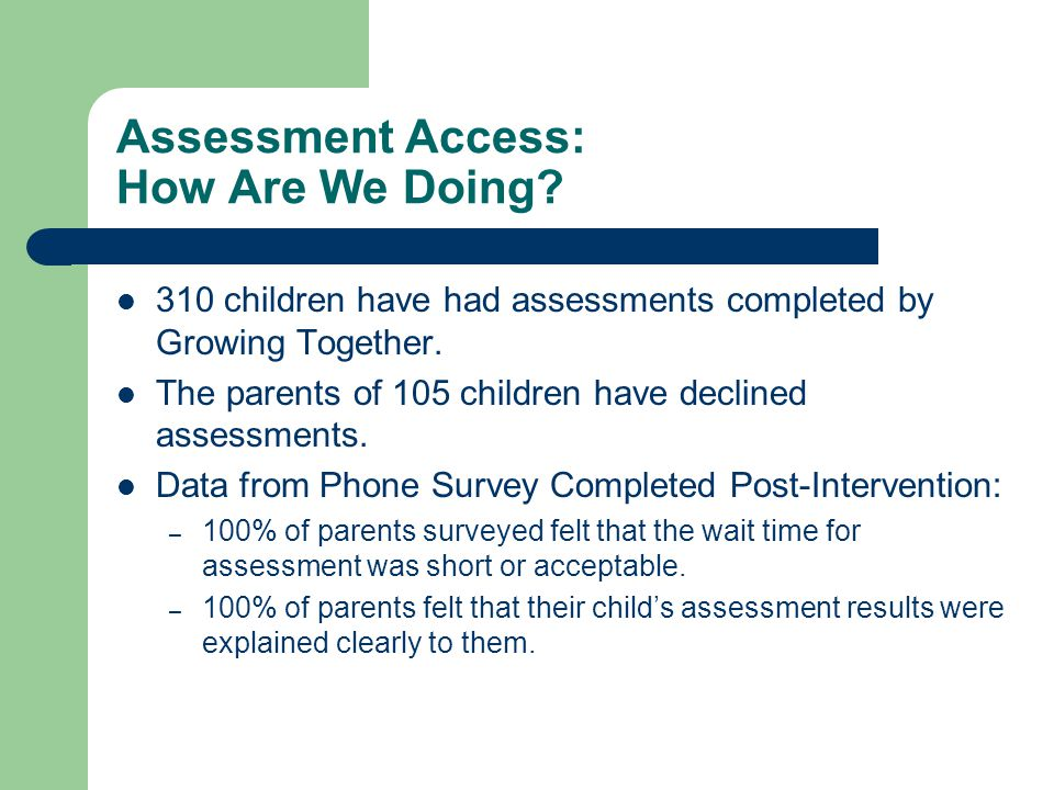 Assessment Access: How Are We Doing? 310 children have had assessments completed by Growing Together. The parents of 105 children have declined assess