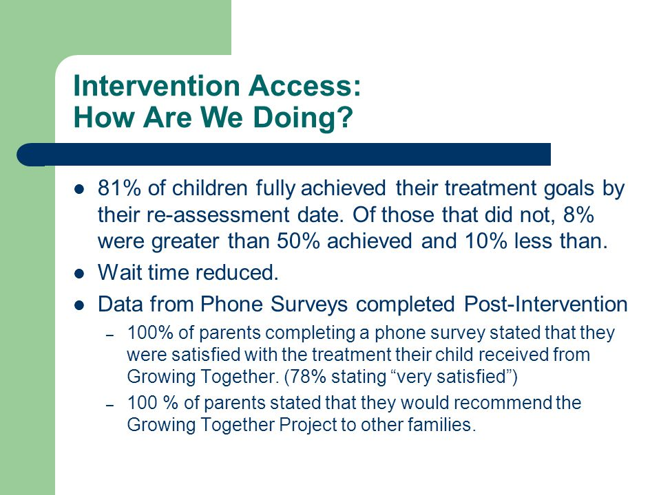 Intervention Access: How Are We Doing? 81% of children fully achieved their treatment goals by their re-assessment date. Of those that did not, 8% wer