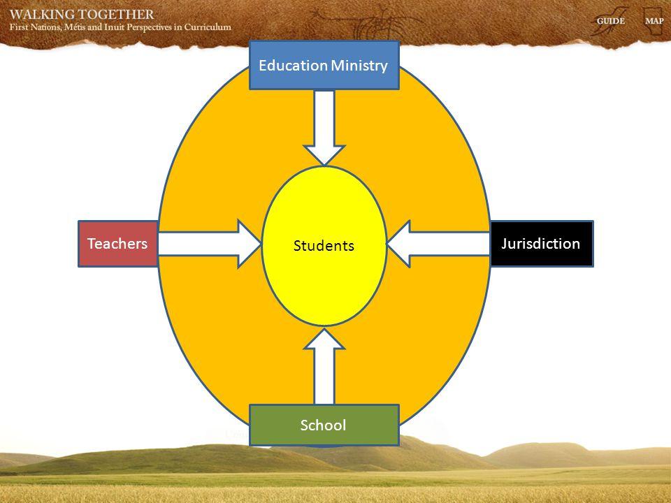 Students School Education Ministry JurisdictionTeachers