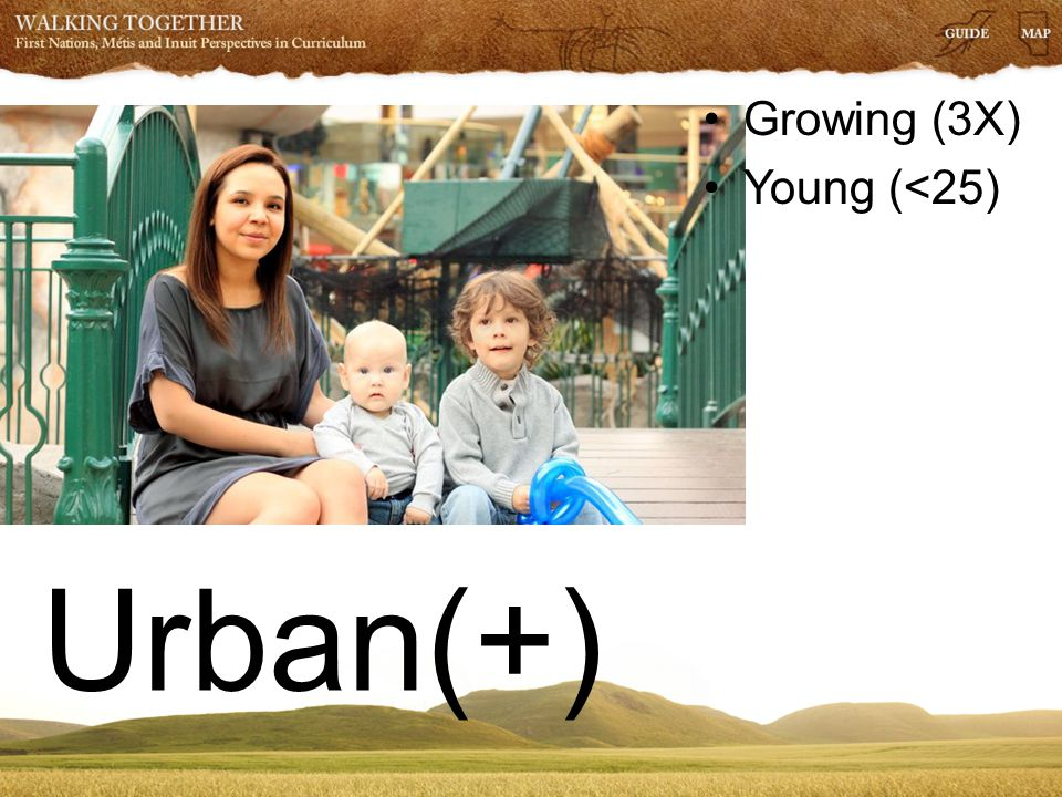 Growing (3X) Young (<25) Urban(+)