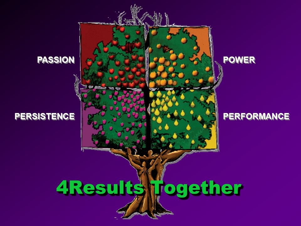 4Results Together 43 INCORPORATING SELF-INTERESTS RESULTS Self- Interests