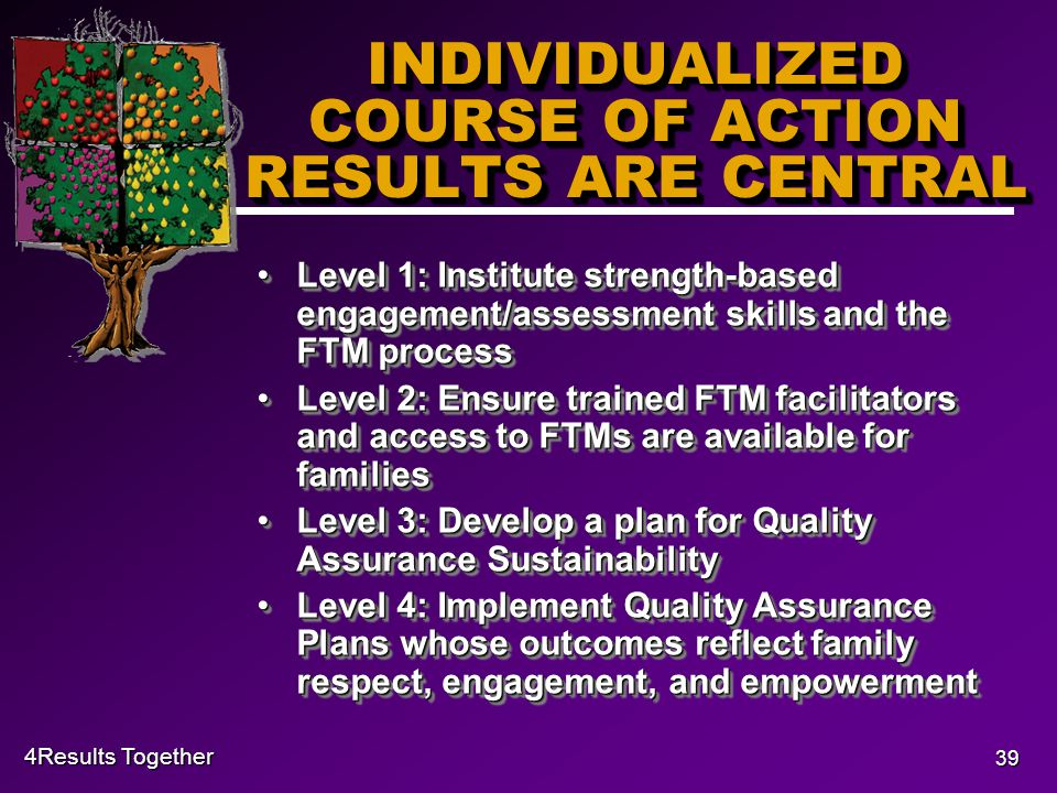 4Results Together 39 INDIVIDUALIZED COURSE OF ACTION RESULTS ARE CENTRAL Level 1: Institute strength-based engagement/assessment skills and the FTM processLevel 1: Institute strength-based engagement/assessment skills and the FTM process Level 2: Ensure trained FTM facilitators and access to FTMs are available for familiesLevel 2: Ensure trained FTM facilitators and access to FTMs are available for families Level 3: Develop a plan for Quality Assurance SustainabilityLevel 3: Develop a plan for Quality Assurance Sustainability Level 4: Implement Quality Assurance Plans whose outcomes reflect family respect, engagement, and empowermentLevel 4: Implement Quality Assurance Plans whose outcomes reflect family respect, engagement, and empowerment Level 1: Institute strength-based engagement/assessment skills and the FTM processLevel 1: Institute strength-based engagement/assessment skills and the FTM process Level 2: Ensure trained FTM facilitators and access to FTMs are available for familiesLevel 2: Ensure trained FTM facilitators and access to FTMs are available for families Level 3: Develop a plan for Quality Assurance SustainabilityLevel 3: Develop a plan for Quality Assurance Sustainability Level 4: Implement Quality Assurance Plans whose outcomes reflect family respect, engagement, and empowermentLevel 4: Implement Quality Assurance Plans whose outcomes reflect family respect, engagement, and empowerment