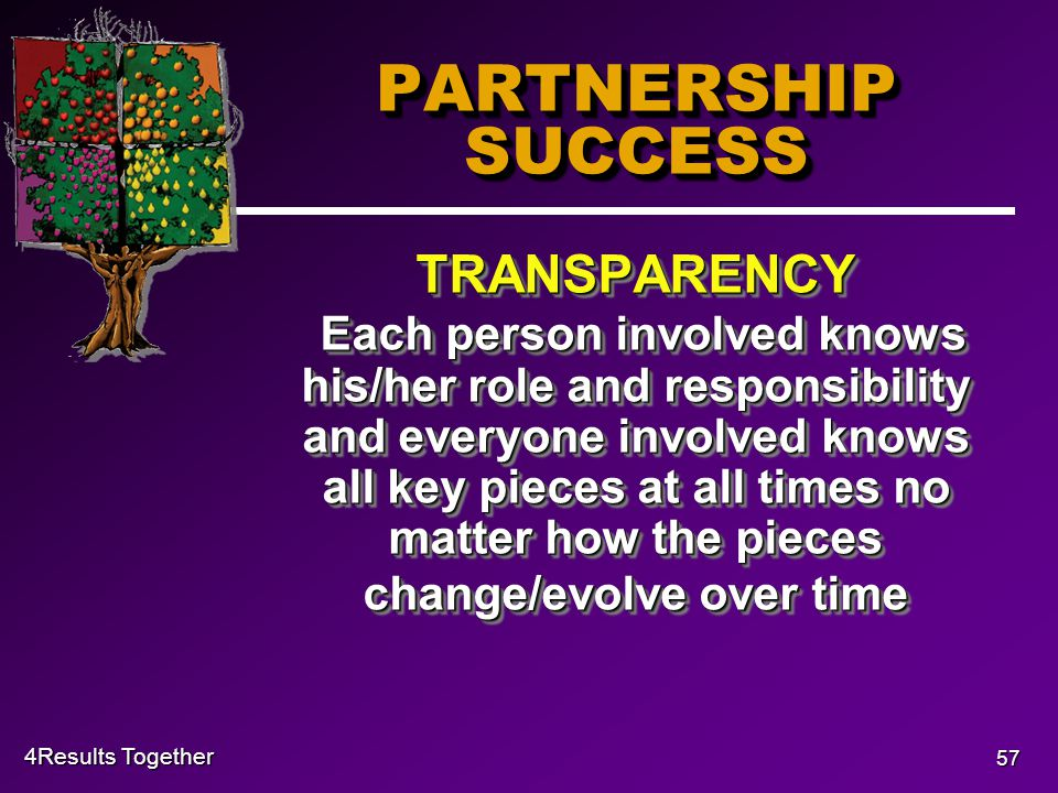 4Results Together 57 PARTNERSHIP SUCCESS TRANSPARENCY Each person involved knows his/her role and responsibility and everyone involved knows all key pieces at all times no matter how the pieces change/evolve over time