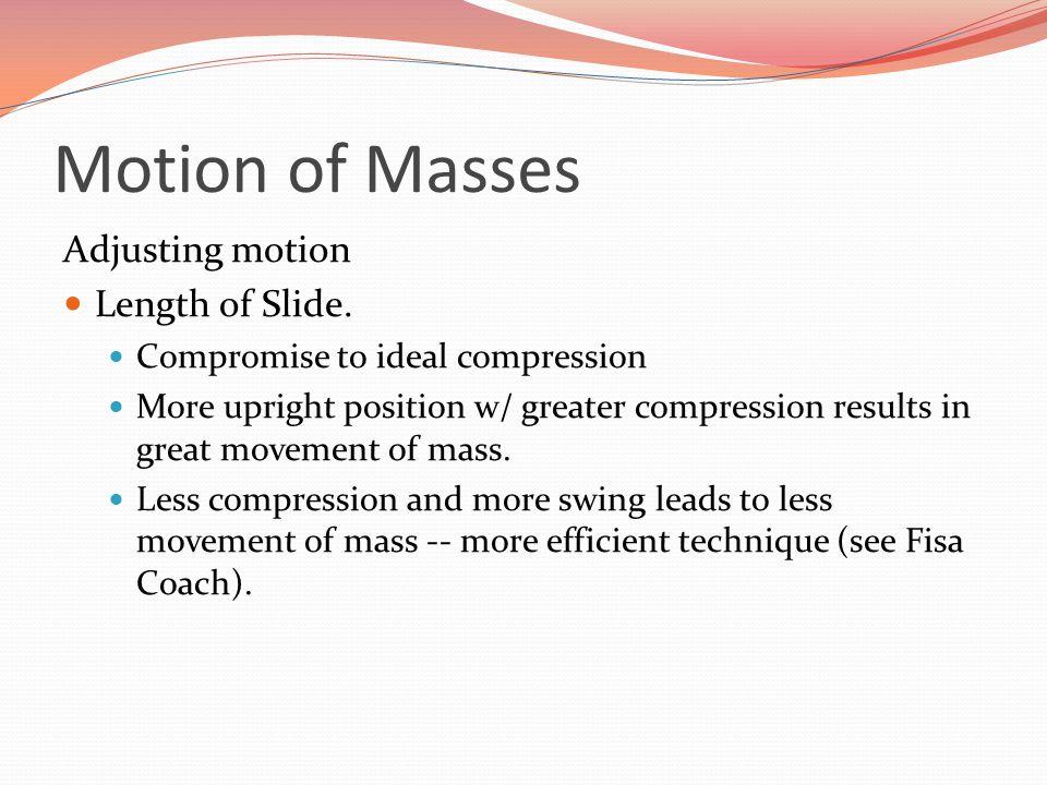 Motion of Masses Adjusting motion Length of Slide.